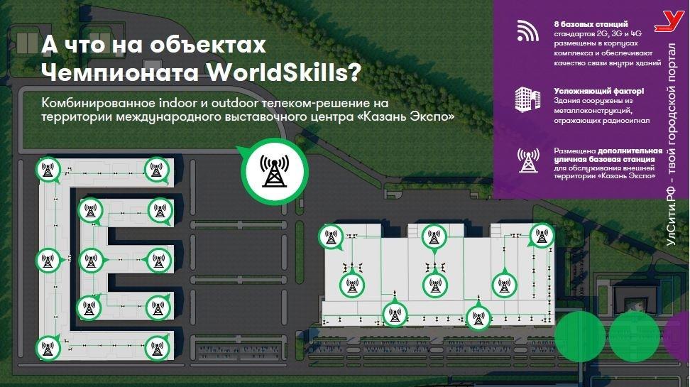 МегаФон инвестировал в подготовку сети на «Казань Экспо» к чемпионату WorldSkills 20 миллионов рубле