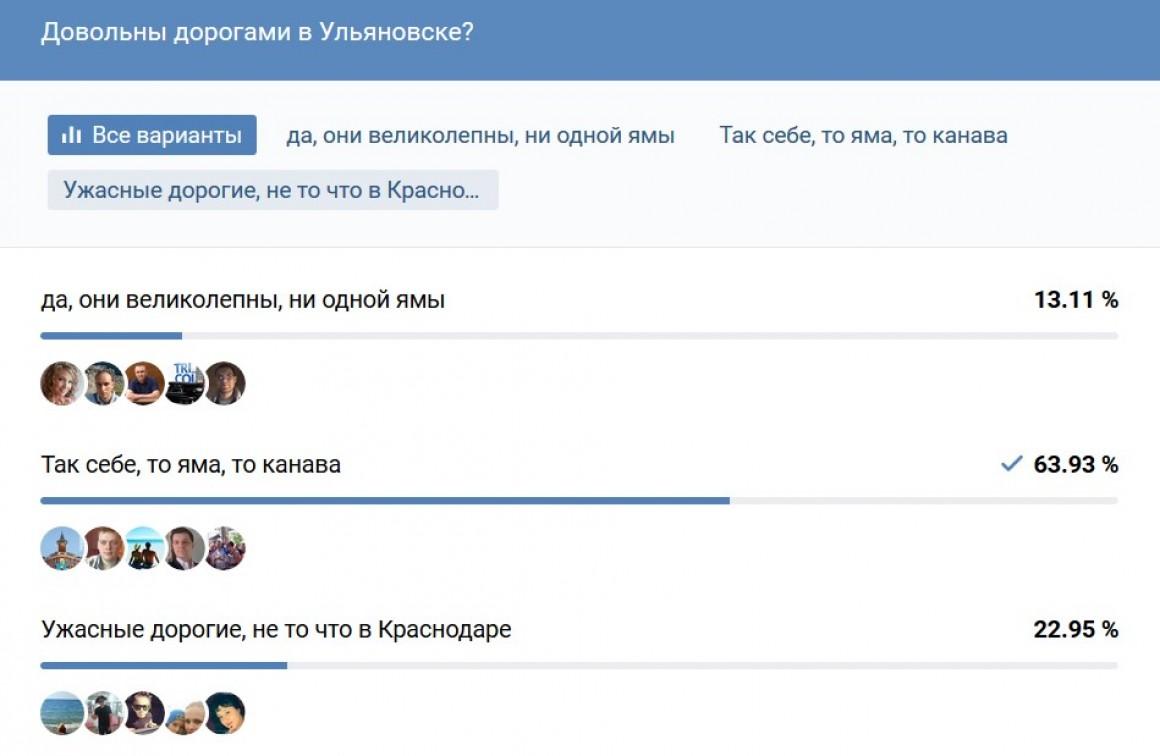Ульяновцы недовольны качеством автомобильных дорог города